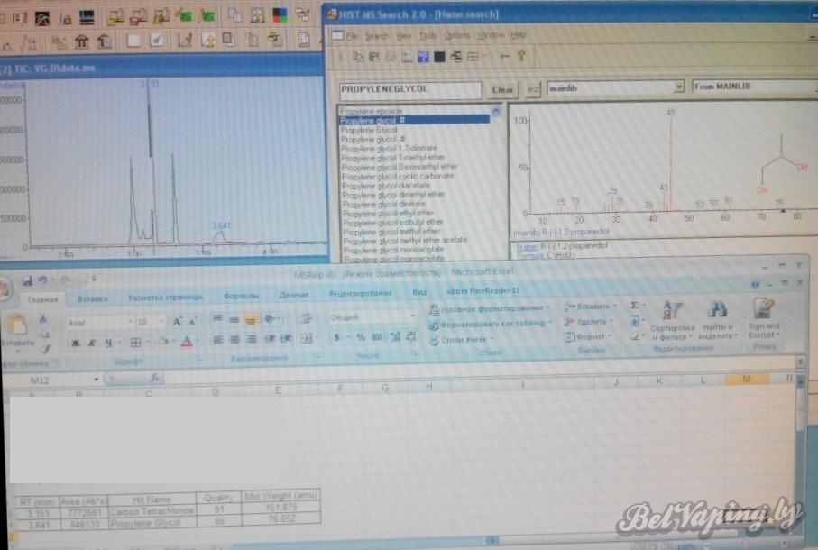 Исследование пропиленгликоля для самозамеса на хроматографе