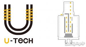 Диаграмма принципа работы Aspire U-Tech. Фото с сайта www.aspirecig.com