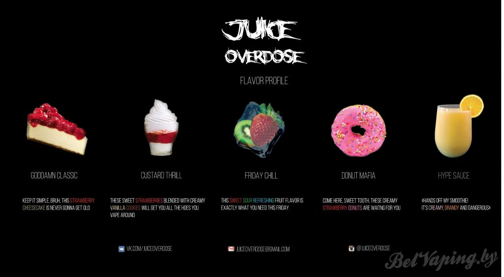 Карта вкусов Juice Overdose