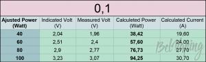 Измерение мощности Vaporesso Nebula 100W TC