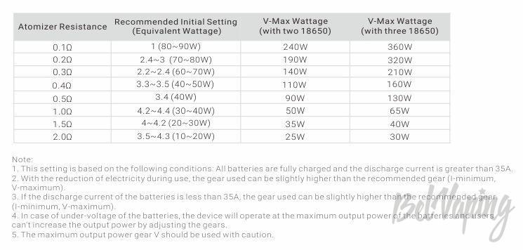 Рекомендуемые установки для Tesla Invader 2/3