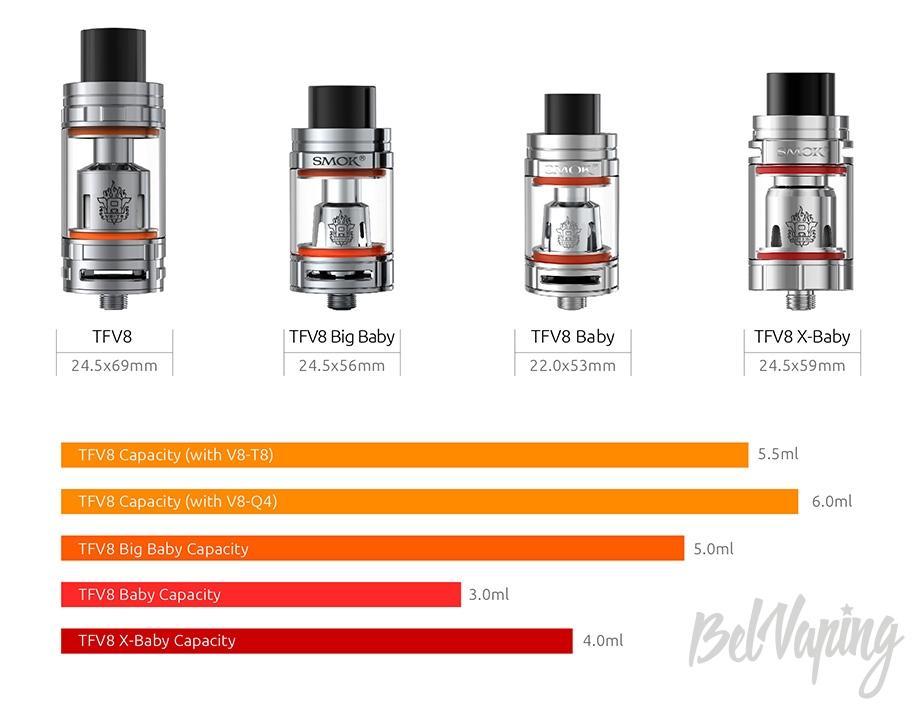 Сравнение SMOK TFV8 X-Baby с предыдущими баками серии TFV8