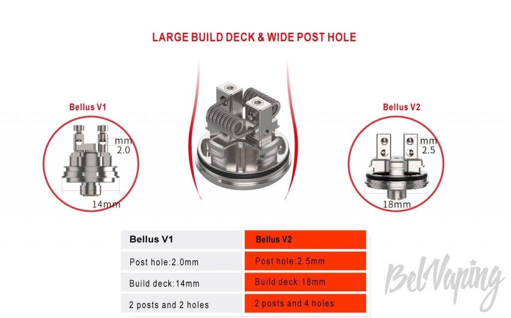 База UD Bellus V2 RTA