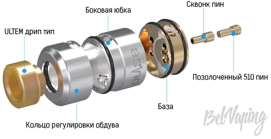 Конструктив Vandy Vape Pulse 24 BF RDA