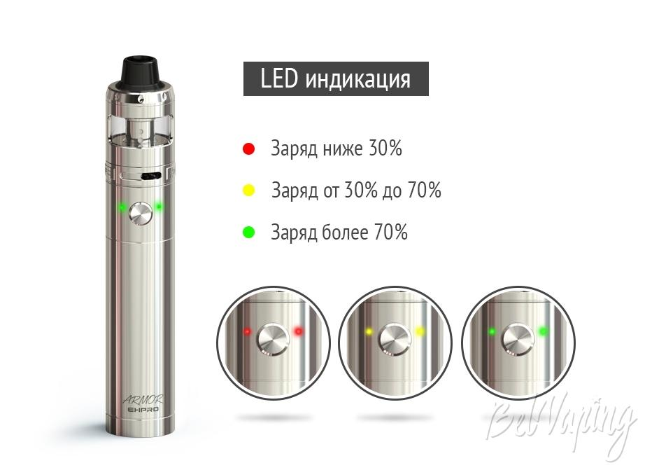 LED индикация Ehpro Armor kit