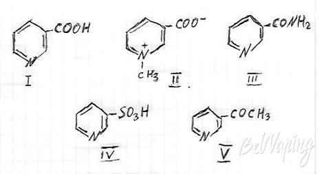 Формула солевого никотина