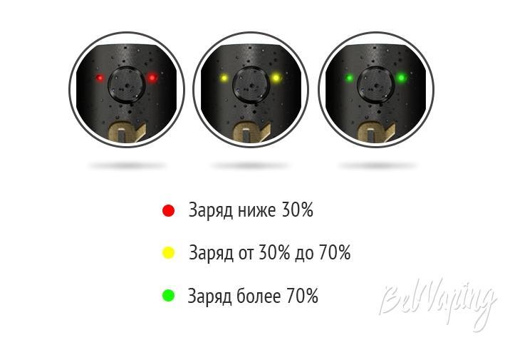 Индикация Ehpro Armor Prime Mod