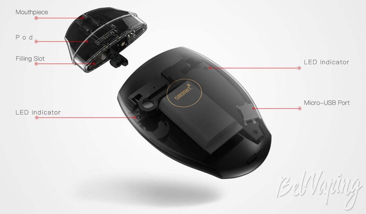Конструктив Smoant S8 Pod