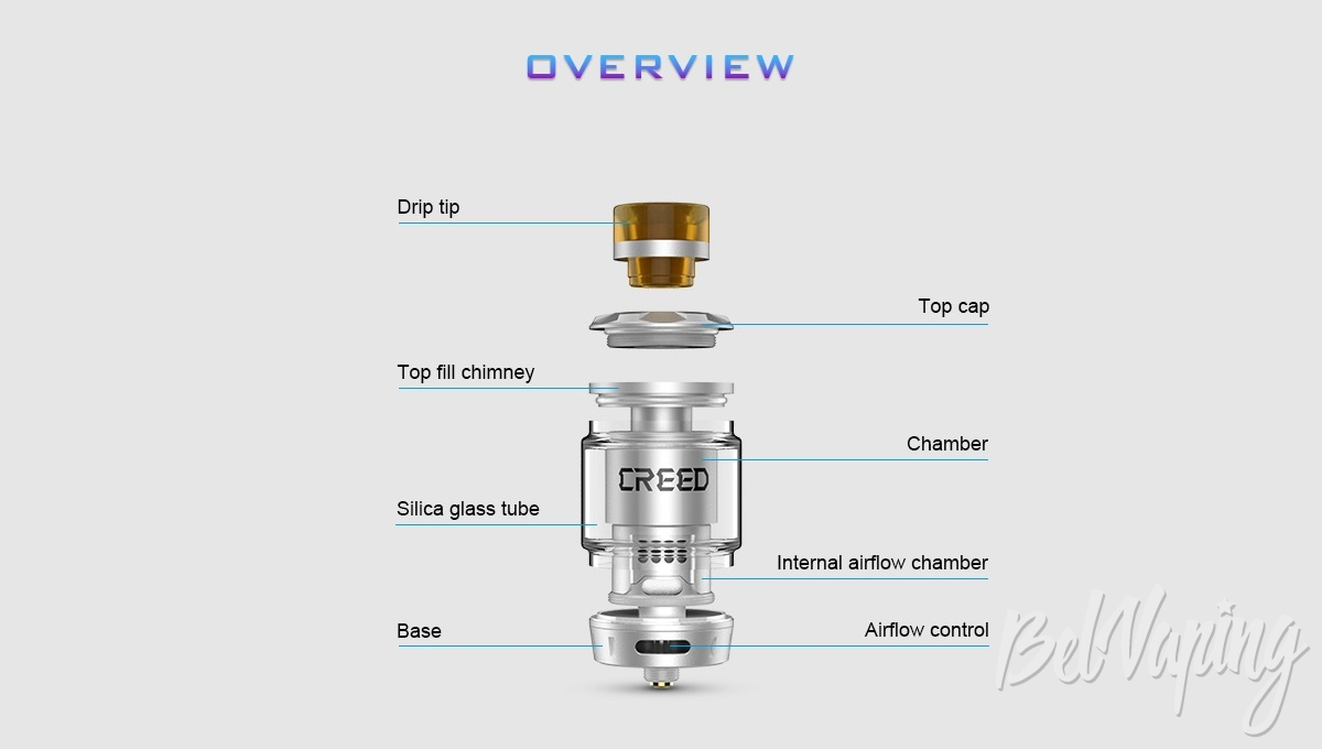 Конструктив Geekvape Creed RTA